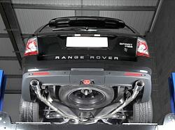 Ремонт подвески и трансмиссии Range Rover Sport